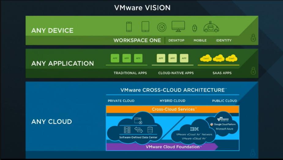 vmware2016-vision