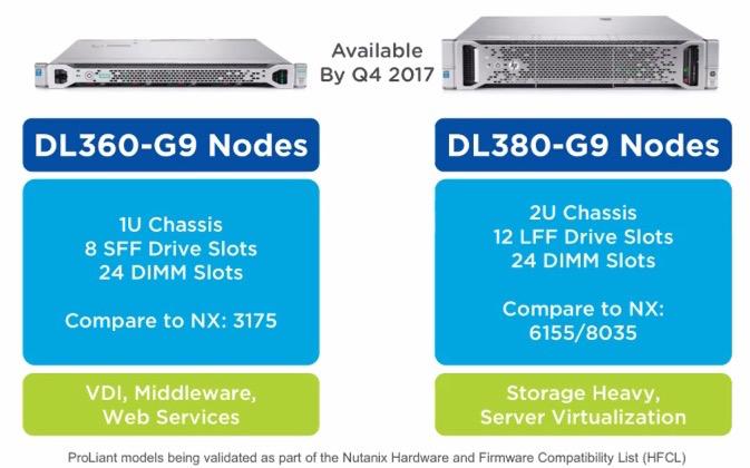 DL360-G9 / DL380-G9